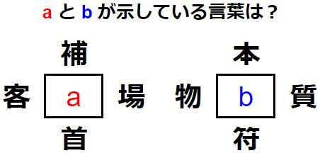 【和同開珎】漢字パズルの謎解き問題 No.0202