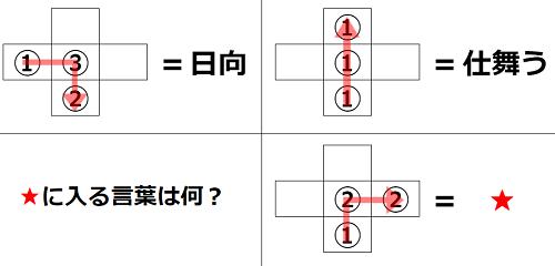 【ひらめき力】四角と数字に隠された謎とは? 練習問題 No.0203